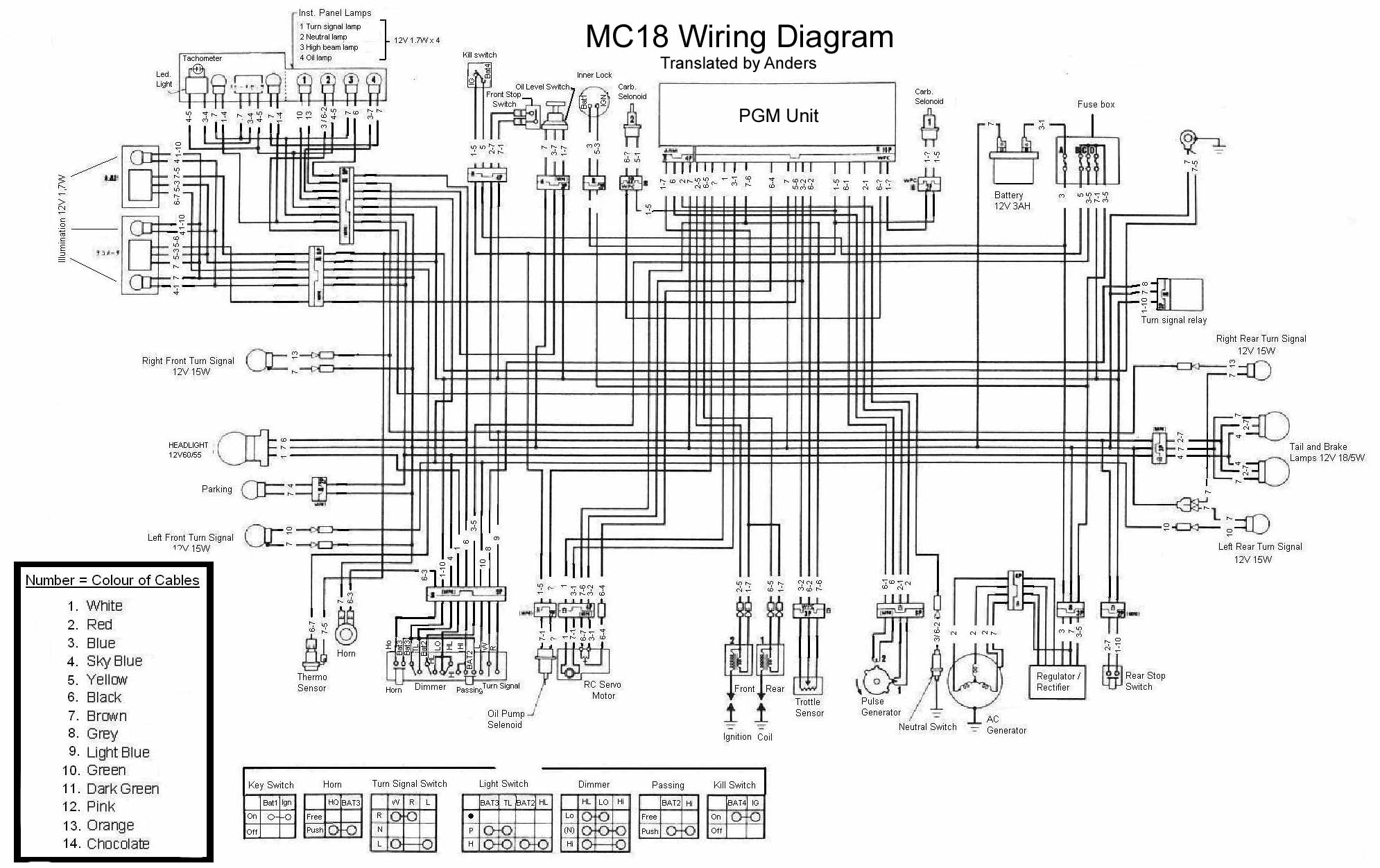 Ktm 200 Wiring Diagram Introduction To Electrical Diagrams 2003 Photo Album Honda Mc18 Nsr250 Rc Duke Speedometer